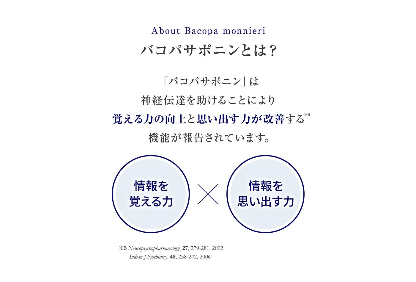 About Bacopa monnieri - バコパサポニンとは?